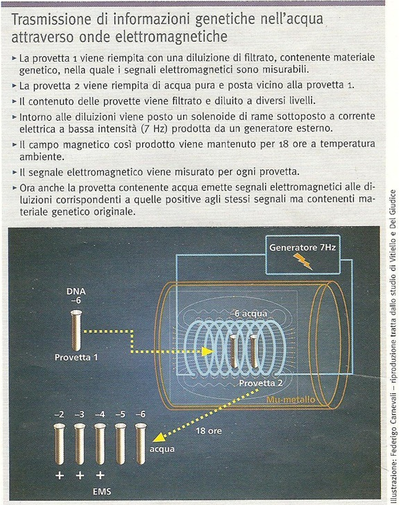 omeopatica è scientifica